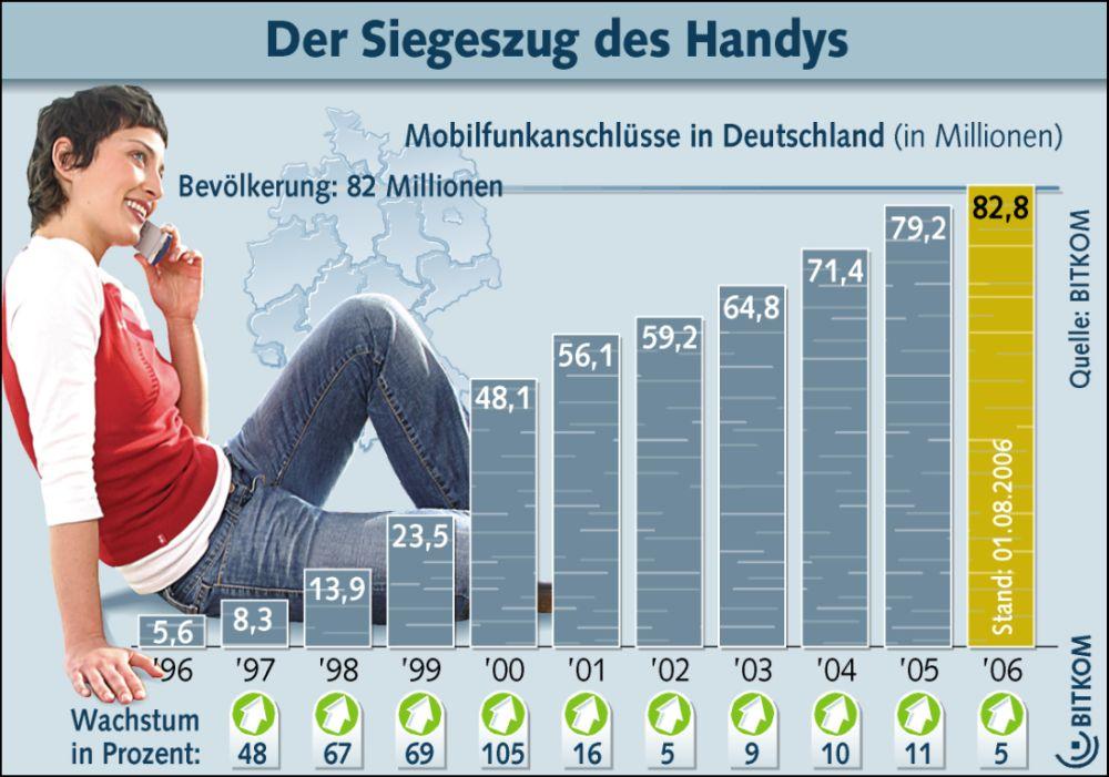 Air recycling deutscher erfinder wird den klimawandel stoppen for Erfinder der sms