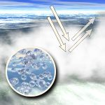 http://www.klimaforschung.net/aerosole-wolken_kl.jpg